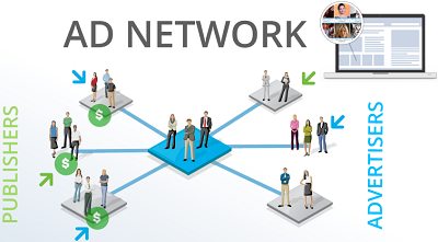 Choose Ad Network